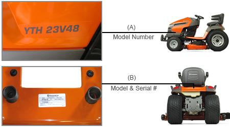 husqvarna-lawn-tractor-model-number.jpg